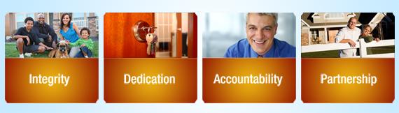 Buyer's Agents:Integerity, Dedication, Accountability, Partnership
