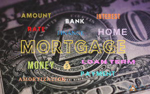 How to Get A mortgage in Colorado 2020